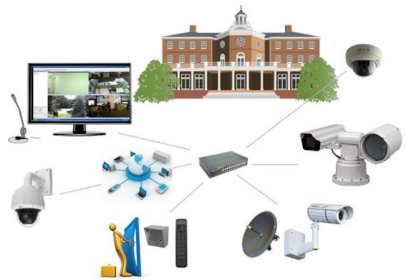 IP Camera Solution in Bangladesh