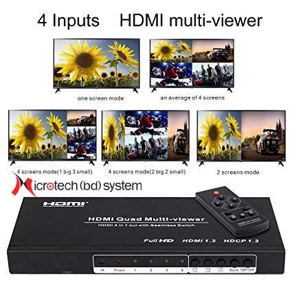 HDMI Quad Screen Splitter/Multi viewer/Multi HDMI Viewer/ Split